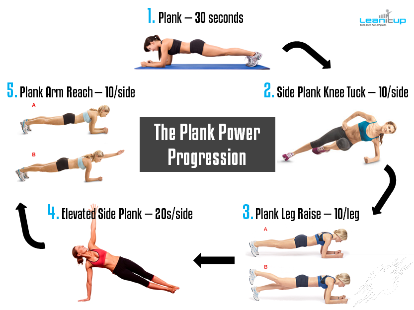 Plank Power Progression.png