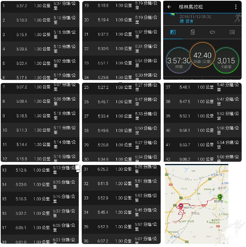 Guilin marathon split 0_S.jpg